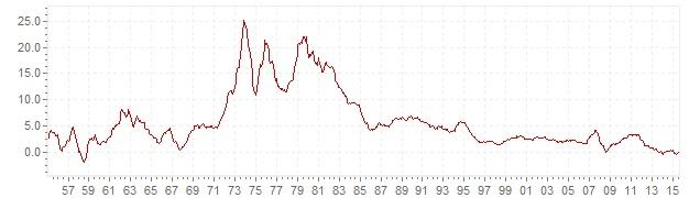infl-chart-3-1-39